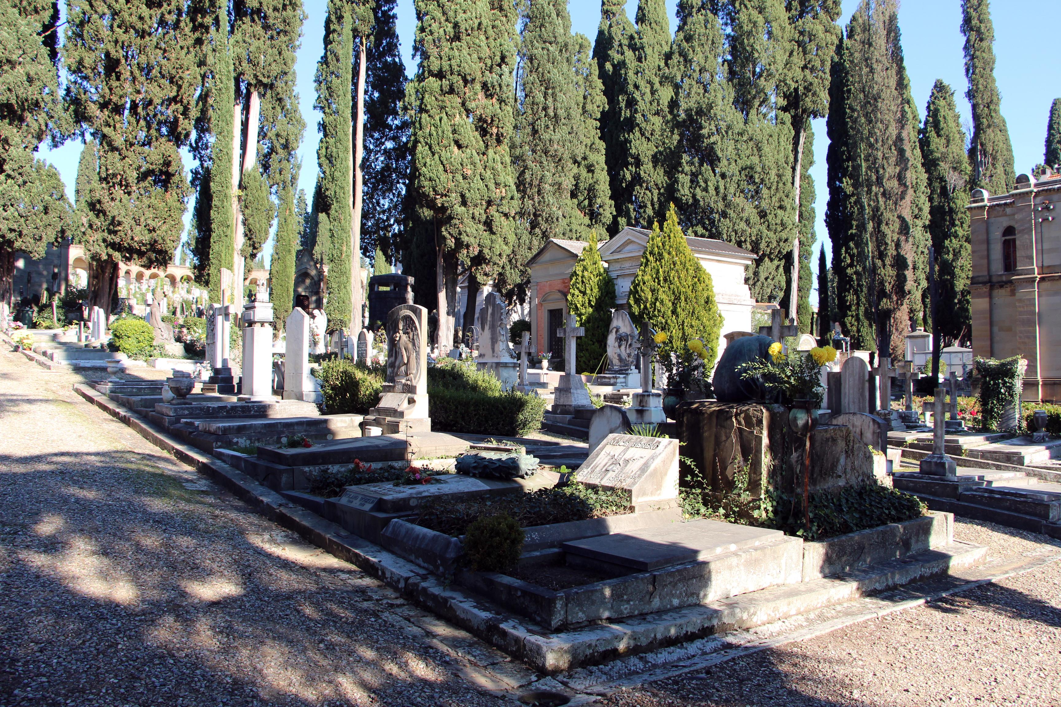 Visita guidata al Cimitero degli Allori